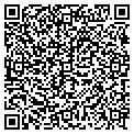 QR code with Plastic Sign Suppliers Inc contacts