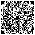 QR code with Sharkey's Heating Air Cond contacts