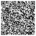 QR code with Millers Drug Store Inc contacts