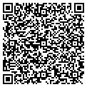 QR code with Sharon's Country Garden contacts