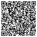 QR code with Jovana's Jewelry contacts