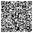 QR code with Shirt Shop contacts