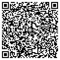 QR code with Richard Industrial Painting contacts