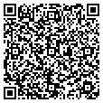 QR code with Fair Store contacts
