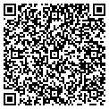 QR code with International Procurement Dist contacts