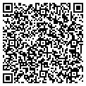 QR code with Medicus Resource Group Inc contacts