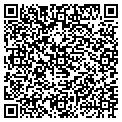 QR code with Positive Results Unlimited contacts