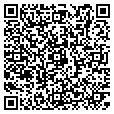 QR code with ITM Group contacts
