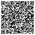 QR code with United Steelworkers Of America contacts