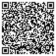 QR code with Human Kinetics contacts