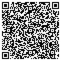 QR code with Permanent Make-Up Ink contacts