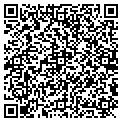 QR code with Russell Erickson Supply contacts
