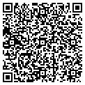 QR code with Loving Stitches contacts