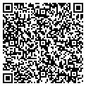 QR code with Jonesboro Therapy Clinic contacts