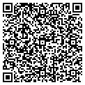 QR code with Judi's Hallmark contacts