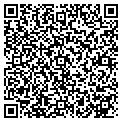 QR code with Judy's School Of Dance contacts