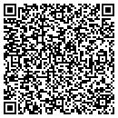 QR code with Militia Of Washington County contacts