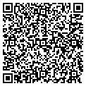 QR code with Parkview Terr East Homeowners contacts