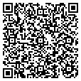 QR code with Pantry contacts