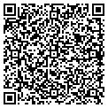 QR code with Russell & Le May Plumbing contacts