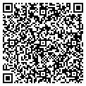 QR code with Sourceone Healthcare Tech contacts