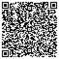 QR code with Suburban Mobile Home Supply Co contacts