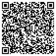 QR code with Price Logging contacts