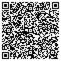 QR code with Southern Electro-Mechanical contacts