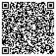 QR code with Sawmill Depot contacts