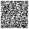 QR code with South-Central Aviation contacts