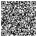 QR code with Parker Appraisal contacts
