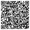 QR code with Maddens Furniture contacts