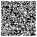 QR code with Kiss Csaba MD contacts