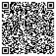 QR code with Budget Blinds contacts