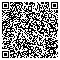 QR code with Results Resources contacts