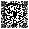 QR code with Synthia Co contacts