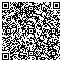 QR code with Landmark Mssnry Baptist Church contacts