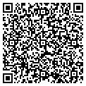 QR code with Hometown Appraisal Inc contacts