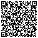 QR code with Klawock Waste Water Treatment contacts
