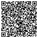 QR code with Southwest 40 Farm contacts