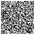 QR code with Euell's Plumbing Co Inc contacts