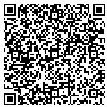 QR code with Joseph W Koenig contacts
