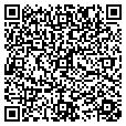 QR code with Sweat Shop contacts