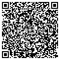 QR code with Rehab Care Group Physcl Thrpst contacts