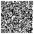 QR code with Metric Bikes Superstores contacts