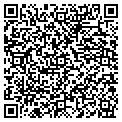 QR code with Sparks Nutrition Counseling contacts