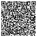 QR code with Buffalo National River Station contacts