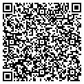 QR code with Martin L Nichols Plastering contacts