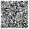 QR code with Resolution contacts