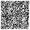 QR code with Riverside Petroleum Products contacts